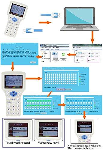 RFID NFC Card Reader Writer